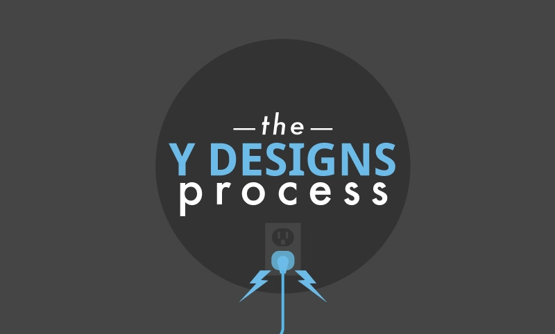 <p>We created this infographic to show our process, services, and ideas. It also outlines some of our thoughts on web design and development, including SEO, typography, layout, content, external links, URLs, titles, headings, and keywords.</p>